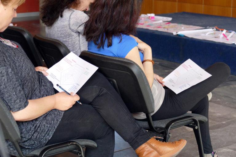 Individuelle Reflexion über interkulturelle Denkgewohnheiten (EiP Training III, Thessaloniki, Mai 2019)