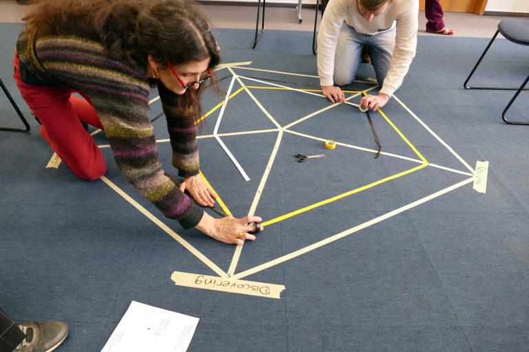 Übertragen des eigenen Profils auf das Spinnendiagramm am Boden (EiP Training II, Budapest, Februar 2019)